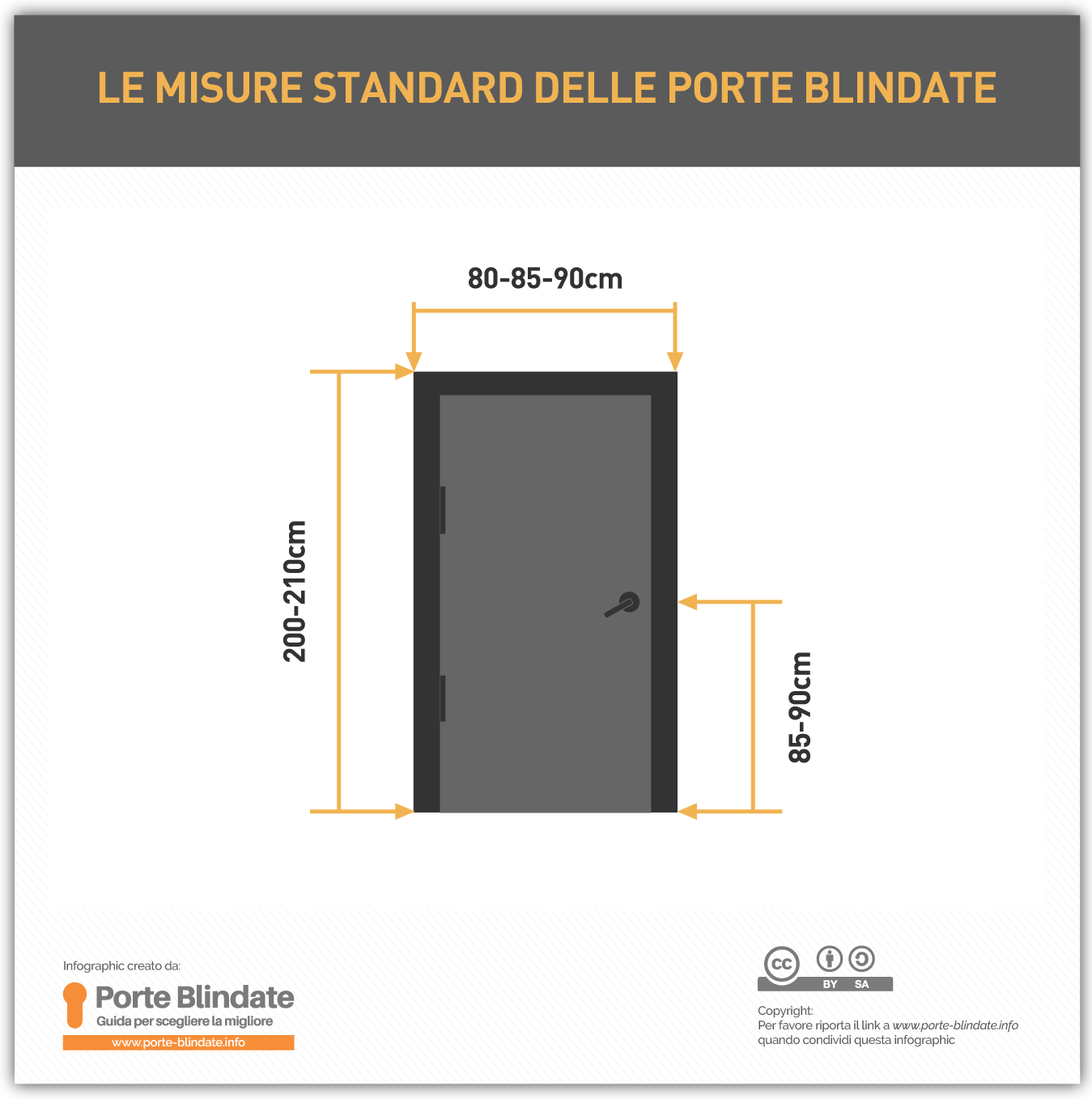 Awesome altezza porte interne pictures idee arredamento for Porte interne dwg