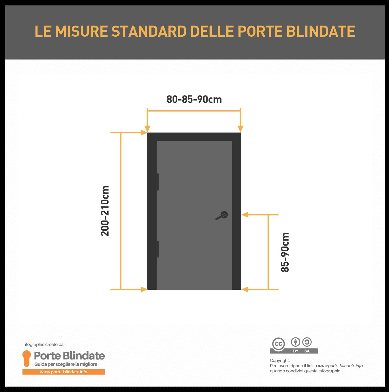 Come Montare Un Controtelaio misure standard porte blindate: quali sono? (2020)