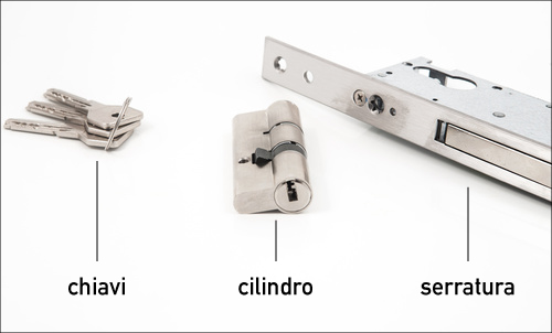 serratura porta blindata prezzi